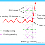 forex-news-trader-grid-pending.png