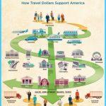 ECONOMIC IMPACT OF TRAVEL IN US_16.jpg