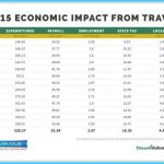 ECONOMIC IMPACT OF TRAVEL IN US_7.jpg