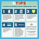 Safety Tips For Traveling During The Holidays_0.jpg