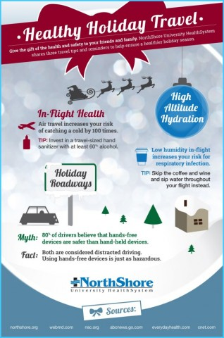 Safety Tips For Traveling During The Holidays_1.jpg