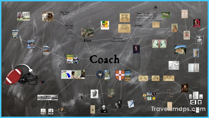 Coach: Word History Connections
